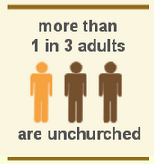 Unchurched Americans