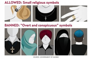 Proposed Ban on Religious Symbols