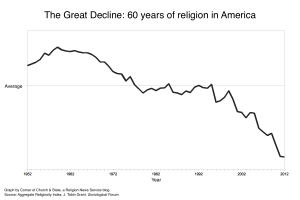 The Great Decline