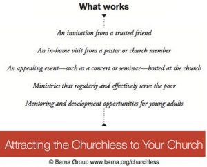 Attracting the Churchless