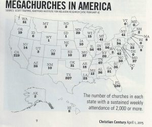 Megachuches in America