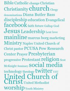 So What Faith Tags - A Word Cloud